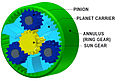 Planetary gearset English captions.jpg
