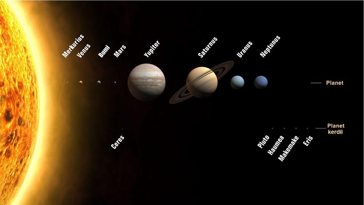 Planet Yang Ada Di Tata Surya