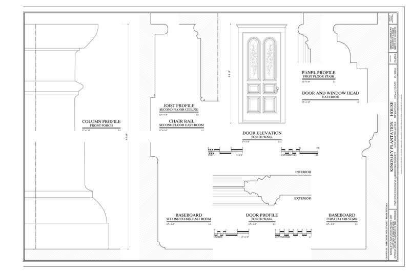 Chair Rail Profiles
