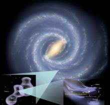 La posizione del Sole all'interno della Via Lattea (NASA).
