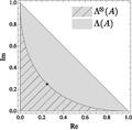 Prod-num-range-nonconvex.pdf