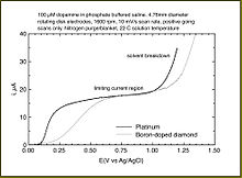 adsorption phd thesis A short overview of adsorption isotherms often used (i) to correlate adsorption equilibria data for sorbent materials characterization  phd-thesis, ift.