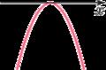 Quadratic equation a minus d zero.png