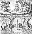 Rössler Feuersetzen (1) 1700.jpg