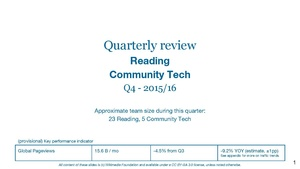 Reading Quarterly Review Q4 2015 16.pdf