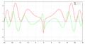 Riemann function-chart.png