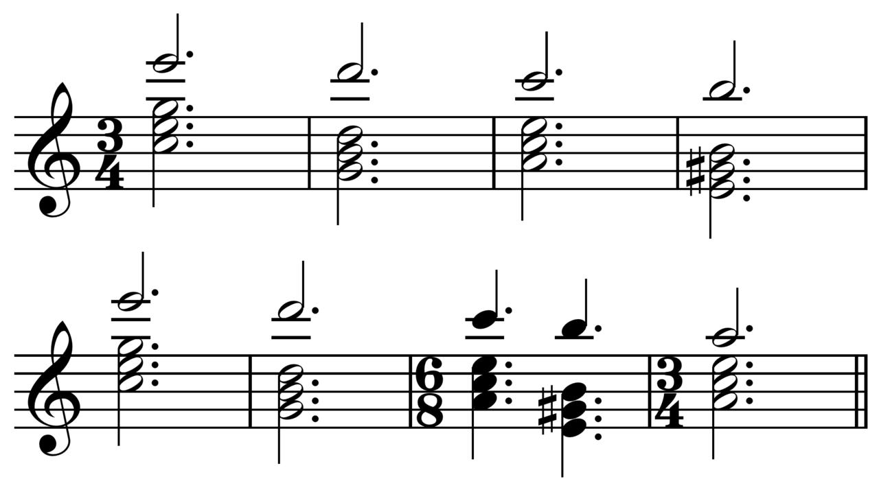 List of chord progressions wikiwand hexwebz Choice Image