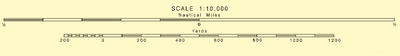 Bar scales giving distances in nautical miles and yards on a nautical chart