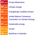 """Screenshot of the """"Hot articles"""" section of the homepage of WikiProject Climate Change on the English Wikipedia as of 2020-08-29 at 13.15.22.png"""