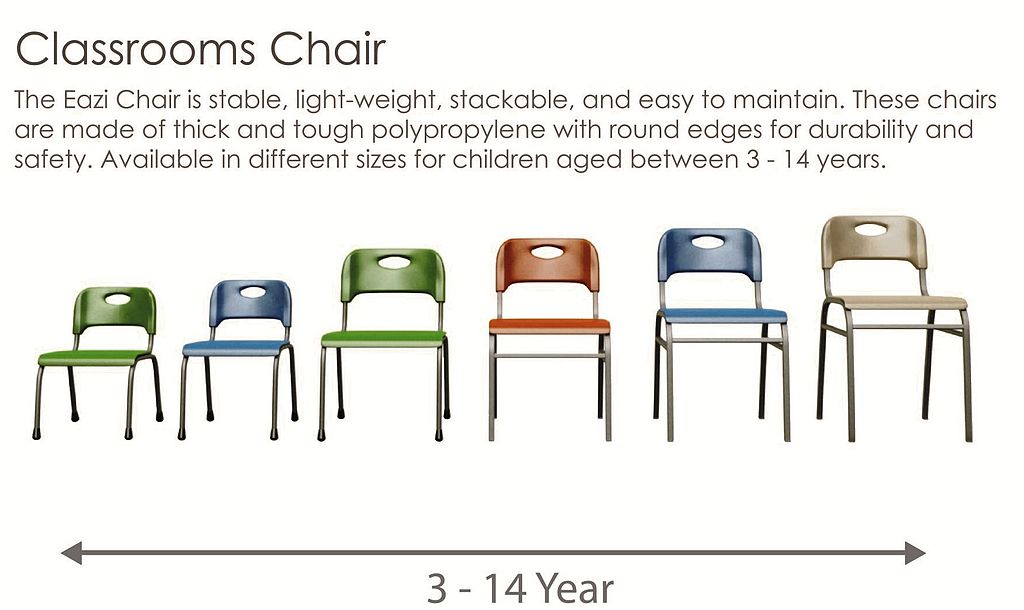 Toddler Weight Chart: Seating for Early Learning to Adult Age.jpg - Wikimedia Commons,Chart
