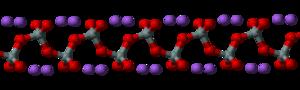 Potassium silicate - Image: Sodium metasilicate chain from xtal 3D balls