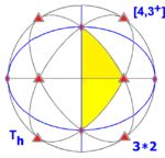 Sphere symmetry group th.png