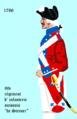 Steiner inf 1786.png