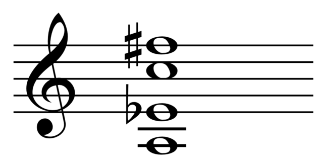 File:Supertonic diminished seventh chord in C.png - Wikimedia Commons