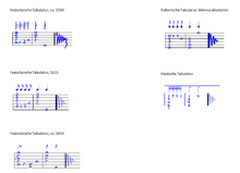 Tablature - Wikipedia