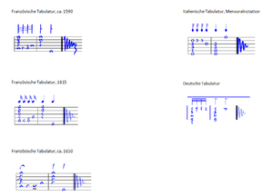 Tablature - Types of lute tablatures