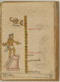 Teotleco, Return of the Gods, the 12th Month of the Aztec Solar Calendar WDL6713.png
