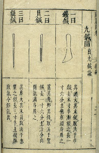 File:The nine ancient acupuncture needles, 17th Chinese (detail) Wellcome L0034712.jpg