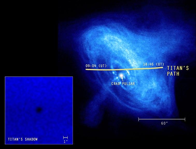 Titan transits Crab Nebula 2003