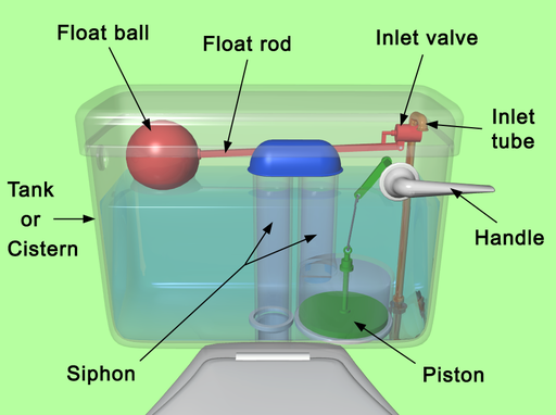 Toilet-cistern-01