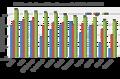 Total de pasajeros Mexico 2010-2015 3.png