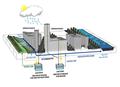 Tpark 水循環系統.png