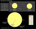 Tránsito de Venus 05.06.2012.jpg