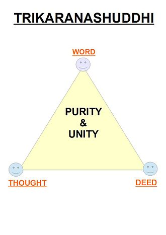 Trikaranasuddhi - Purity and Unity of Thought, Word and Deed