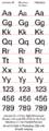 Univers-Akzidenz-Helvetica 40 percent.png