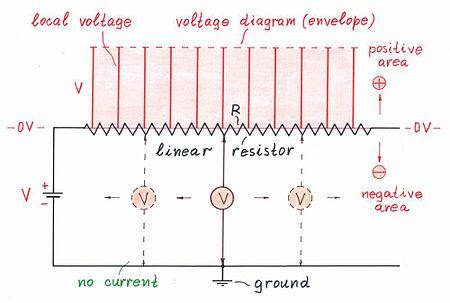 Circuit IdeaWalking along the Resistive Film  Wikibooks