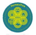 What is Permaculture - English.png