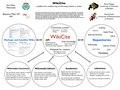 WikiCite poster 2011.pdf