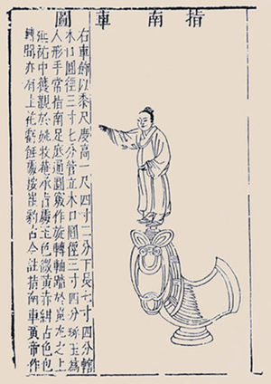 South-pointing chariot - An image of a south-pointing chariot from Sancai Tuhui (first published 1609)