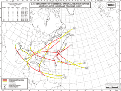 1880 Atlantic hurricane season map.png
