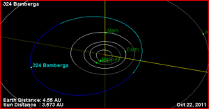 English: Orbit diagram for 324 Bamberga