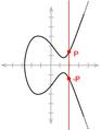 Adding P,-P.PNG