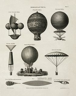 Hot air balloons, 1818
