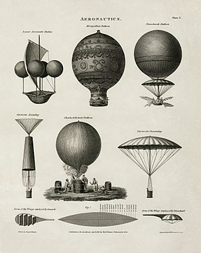 """Резултат с изображение за """"първия полет с въздушен балон."""""""