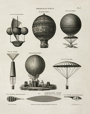 History of ballooning - This 1818 technical illustration shows early balloon designs.
