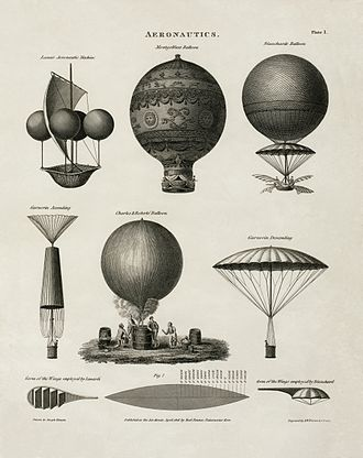 Timeline of aviation – 19th century - An 1818 technical illustration shows early balloon designs.