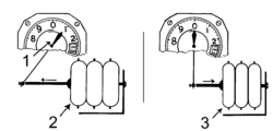 Altimeter diagram (PSF).png