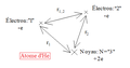 Atome d'Hélium - modélisation.png