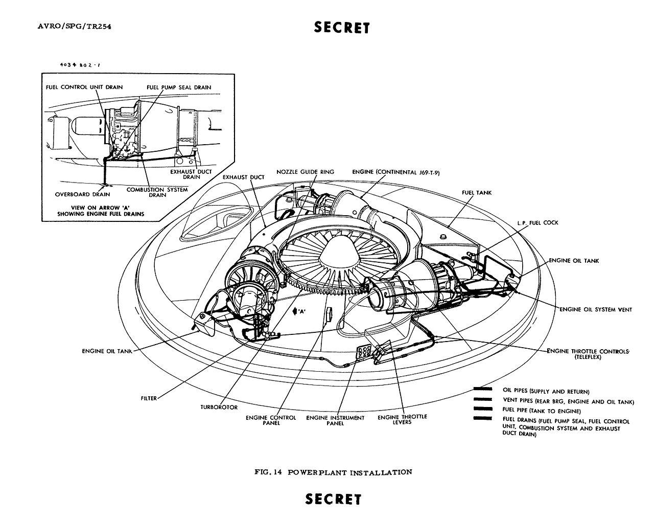 Fileavrocar Schematic High Resolution Wikipedia Oil Tank