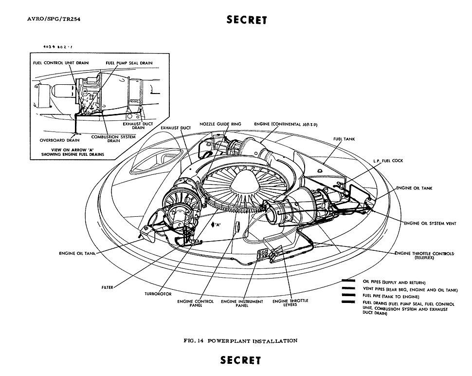 Avrocar schematic (high resolution)