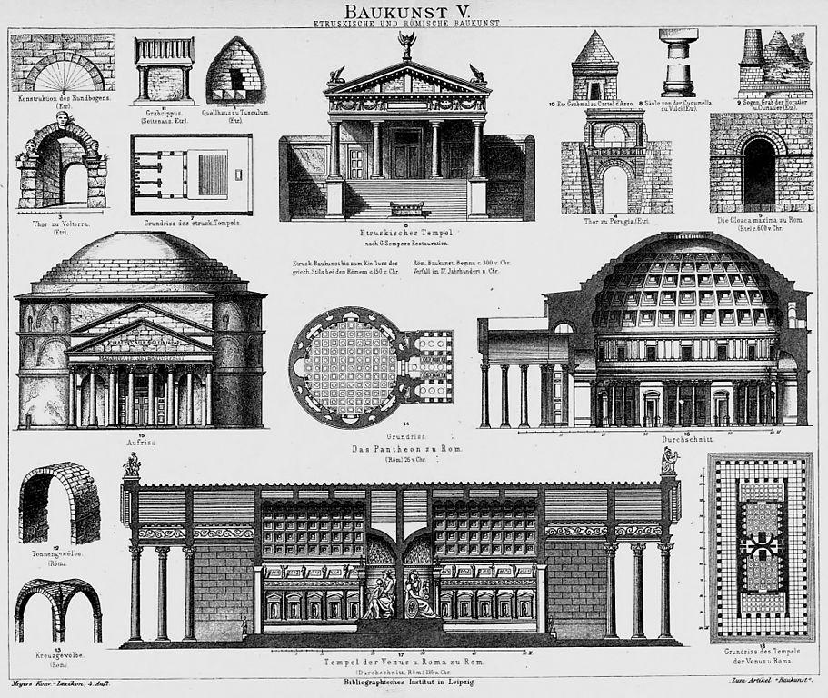 file baukunst etrusker r wikimedia commons. Black Bedroom Furniture Sets. Home Design Ideas