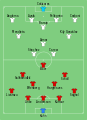 Bayern Munich vs Valencia 2001-05-23.svg