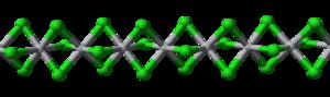 Titanium(III) chloride - Image: Beta Ti Cl 3 chain from xtal 3D balls