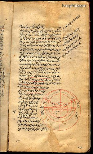 Cosmology in medieval Islam - A work of Al-Birjandi's, Sharh al-Tadhkirah, a manuscript copy, beginning of 17th Century