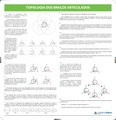 Braços articulados 2.pdf