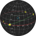 Celestial Sphere - Full NoStars Trans.png